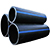 Good quality Polyethylene (PE) Pipe for Water Supply