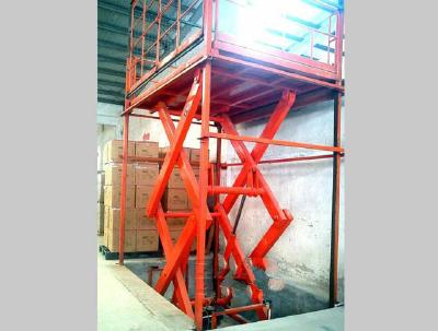 Double shear fixed lifting platform